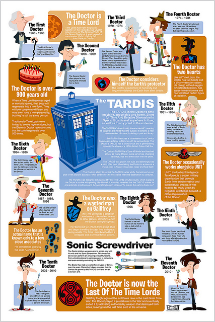 nuncalosabre.Doctor Who Infographic