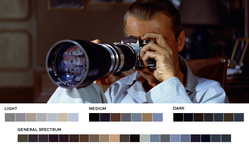 nuncalosabre.Movies in Color, The Color Palettes of Stills from Famous Films
